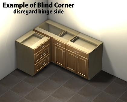Kitchen Cabinet Blind Corner Solutions Kitchen Blind Corner Solutions